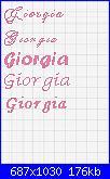 nome giorgia per lenzuolino-giorgia-jpg