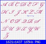 Nome Sara-alfabeto-bickham-script-pro-regular-png