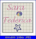 "Scritta nome ""Giulia""-sara_federica-1-jpg"