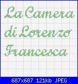 scritta La camera di Lorenzo e Francesca-la-camera-jpg