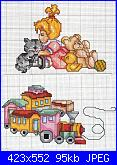 scritta La camera di Lorenzo e Francesca-bambina-che-gioca-e-trenino-jpg