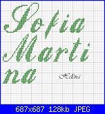 Nome * Sofia e Martina*-s-m-2-jpg