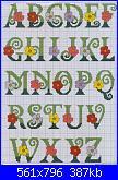 Nome * Sofia e Martina*-alfabeto_fiore-jpg
