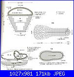 schema per Pantofole & Calzettoni-2-jpg