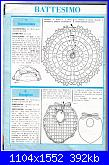 schemi di Bomboniere per nascita-bomboniere-schemi1-jpg