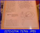 Schemi x Bomboniere inamidate-dscf1562-jpg