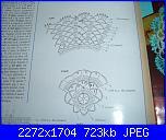 Schemi x Bomboniere inamidate-dscf1574-jpg