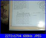 Schemi x Bomboniere inamidate-dscf1575-jpg