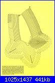 Schemi bavette a Filet-mymbebe22-jpg
