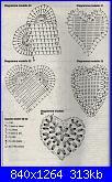 schema cuoricini-cuoricini2-jpg