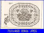 Quadri e pannelli filet-immagine4-jpg