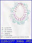 schemi di Bomboniere per nascita-baberito-jpg
