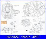 schemi di Bomboniere per nascita-25-jpg