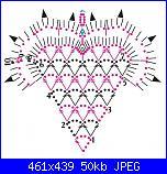 schema cuoricini-2c-jpg