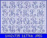 Alfabeto a filet-alfabeto-filet-schema-9-jpg