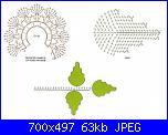 Fiori e piante-1973977_outrotipodeflorqenrola%5B1%5D-jpg