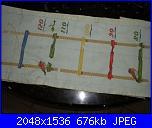Foto Round Robin metro bimbi 2011-1-tappa-rr-metro-bimbi-001-jpg