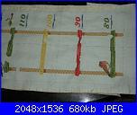 Foto Round Robin metro bimbi 2011-1-tappa-rr-metro-bimbi-002-jpg