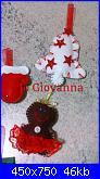 Foto sal Natale in feltro: decori per l'albero-eee04510c867e1b10a02d4a09cc9eeba-jpg