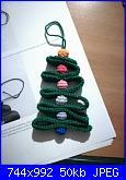 Foto SAL aspettando il Natale - prima parte - albero di Natale-sonia1670-jpg