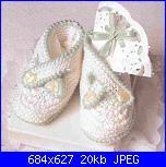 scarpette e cappellino neonato-scarpine-baby2-jpg