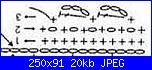 non è stupendo?-bordo-di-rifinitura-del-girocollo-per-megghy-jpg