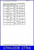 Tabelle misure-proporzioni,come modificare-adattare alla taglia-5-2-2011-001-jpg