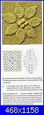 Узоры с цветами спицами со схемами