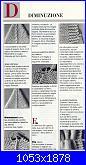 Piccole enciclopedie della maglia tratte da libri-pag-8-jpg