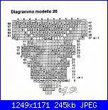 Pizzi e centri ai ferri-mod-26-diagramma-jpg