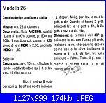 Pizzi e centri ai ferri-mod-26-spiegazioni-jpg