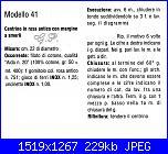 Pizzi e centri ai ferri-mod-41-spiegazioni-jpg