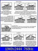 Pizzi e centri ai ferri-punti-base-2-jpg