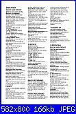 RIVISTE SIRDAR PATONS WENDY UKHA-top-2-jpg