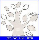 Noi stiamo con la Natura-ecologico-pulito-jpg