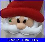 Ho bisogno di aiuto per capire come assemblare questo babbo natale-dc7d78d009595644563d43100712712b-jpg