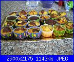 idee buffet compleanno-muffin-4-jpg