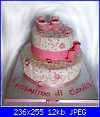 Il cake design di Stella-b4c462a105588f8fb6c406da45ce13d3-jpg