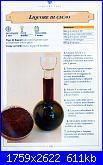 Liquore al cioccolato - Cercasi ricetta-liquore-cacao003-jpg