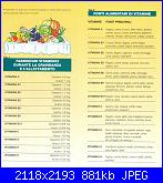 l'alimentazione in gravidanza-img772-jpg