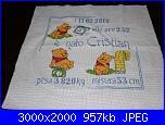 """""""Winnie The Pooh e gli amici"""" creati da Natalia-quadretto-nascita-cristian-jpg"""