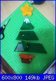 Sal natalizi creiamo assieme: i fuoriporta-img_20191022_195716_600x800-1-jpg