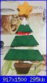 Sal natalizi creiamo assieme: i fuoriporta-wip-1-jpg