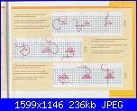 Impariamo il punto croce con retro perfetto-img-20160226-wa0009-jpg