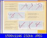 Impariamo il punto croce con retro perfetto-img-20160226-wa0019-jpg