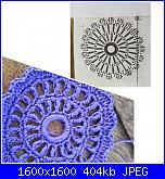 SAL/WIP impariamo - Irish Crochet-1560081652880-jpg
