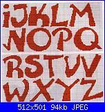 Alfabeti tradizionali colorati-alfa-rosso-con-puntini-neri-2-jpg