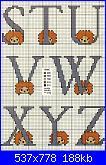 Alfabeti-alfa-ricci-3-jpg