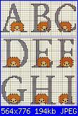 Alfabeti-alfa-ricci-1-jpg