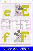 Alfabeti Cartoni Animati-e-f-jpg